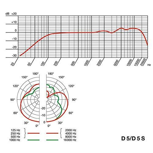 میکروفن سیمی آکاجی AKG D5