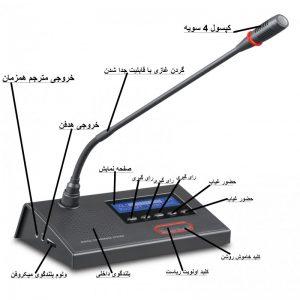 سیستم کنفرانس lem lcs 400